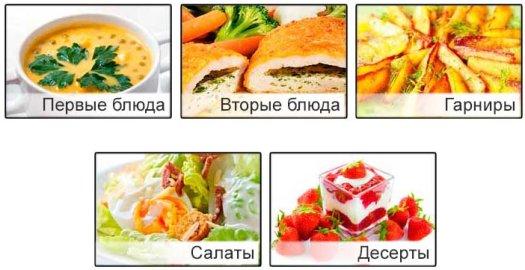 Еда меню